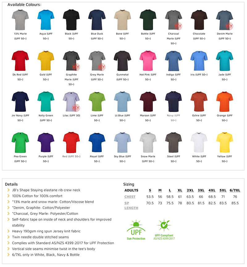 Best in Business Tee Shirts #1HT With Printing Service for Business and Clubs. The JB's Tee #1HT is available in 36 colours. The impressive 190 gsm jersey fabric is comfortable to wear, has a modern fit style, and is easy and inexpensive to coordinate for staff uniforms, workwear, advertising and teamwear. Just a few of the features include twin needle double stitched seams for long lasting value. The elastane rib neck keeps its shape for neater appearance which is great if worn for staff uniforms or outdoors workwear etc.  The JB's Tee 1HT complies with the Australian Standard for UPF Protection-AS/NZS 4399:1996. for Corporate Sales Enquiry Call Free 1800 654 990 Customers appreciate the comfort and durability of this very good t-shirt.